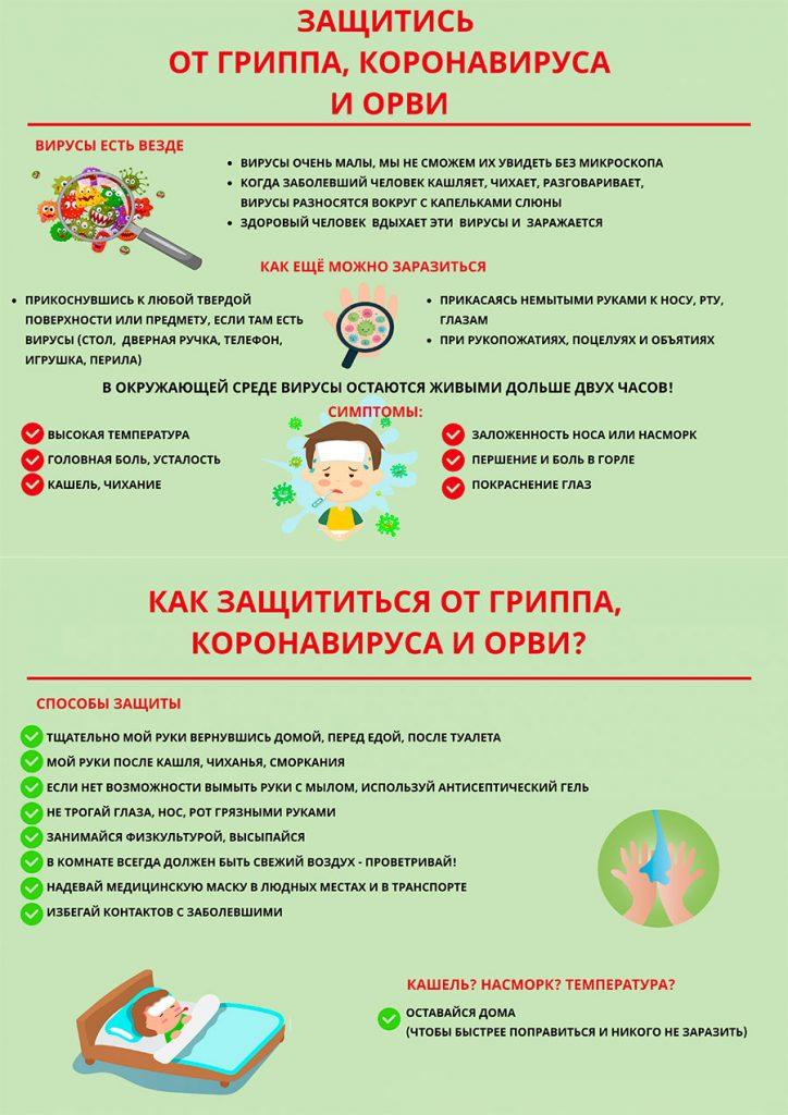 Защитись от гриппа,коронавируса и ОРВИ